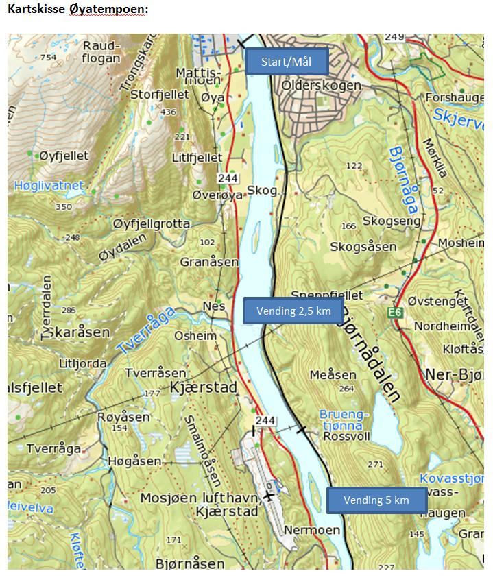 Kart øyatempo